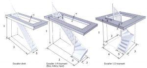 Dimensions escalier