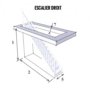 notice escalier droit