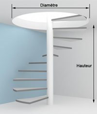 Notice escalier hélicoidale