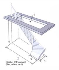notice escalier quart tournant